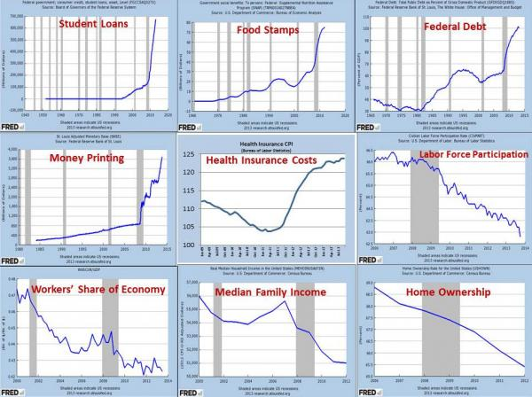 U.S. ECONOMIC RECOVERY IN 9 CHARTS