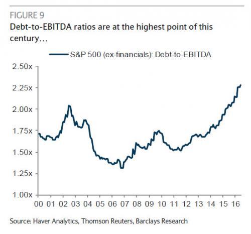 debt to ebitda ratio_1